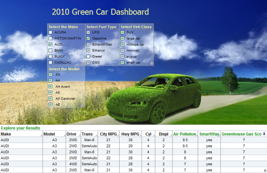 Eco Friendly Car Finder