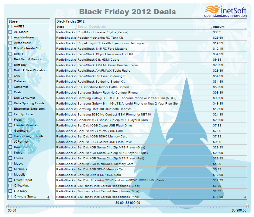 Black Friday Dashboard 2012
