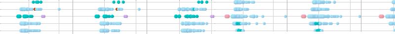 chart_art_dots