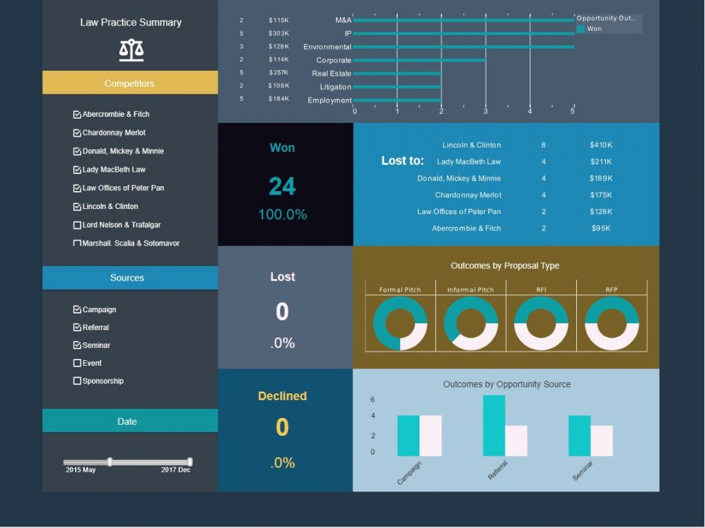 legal firm dashboard