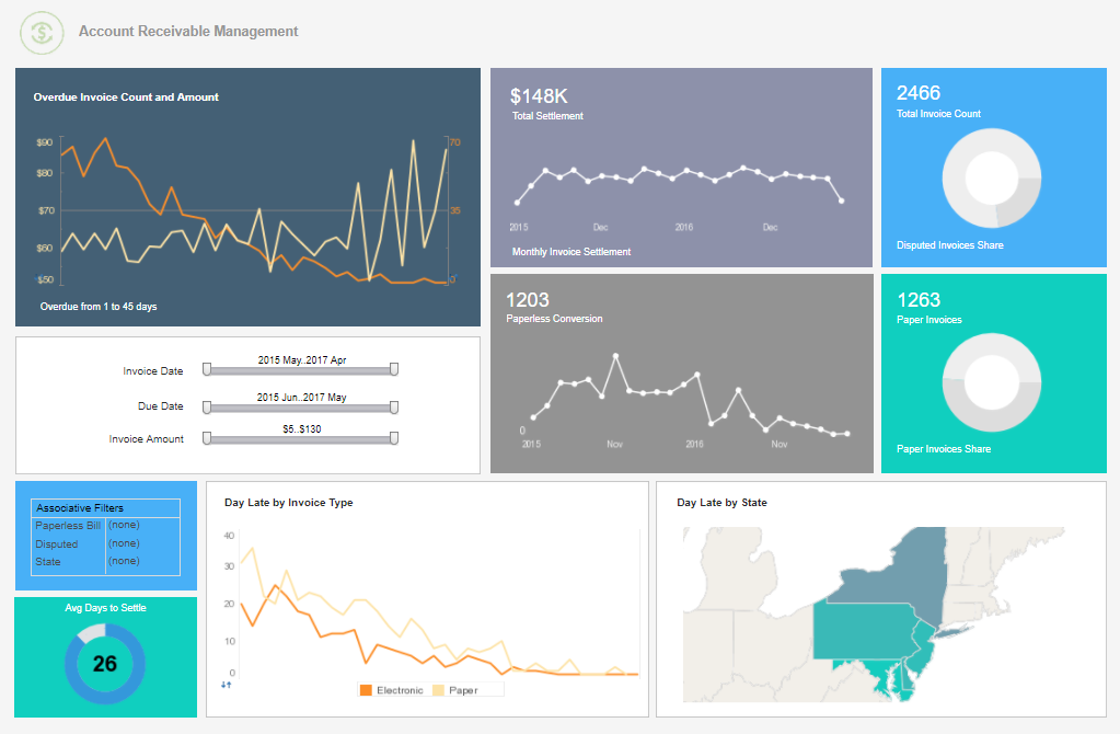 alternative to webfocus dashboard