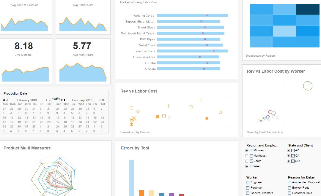 manufacturing metrics kpi dashboard