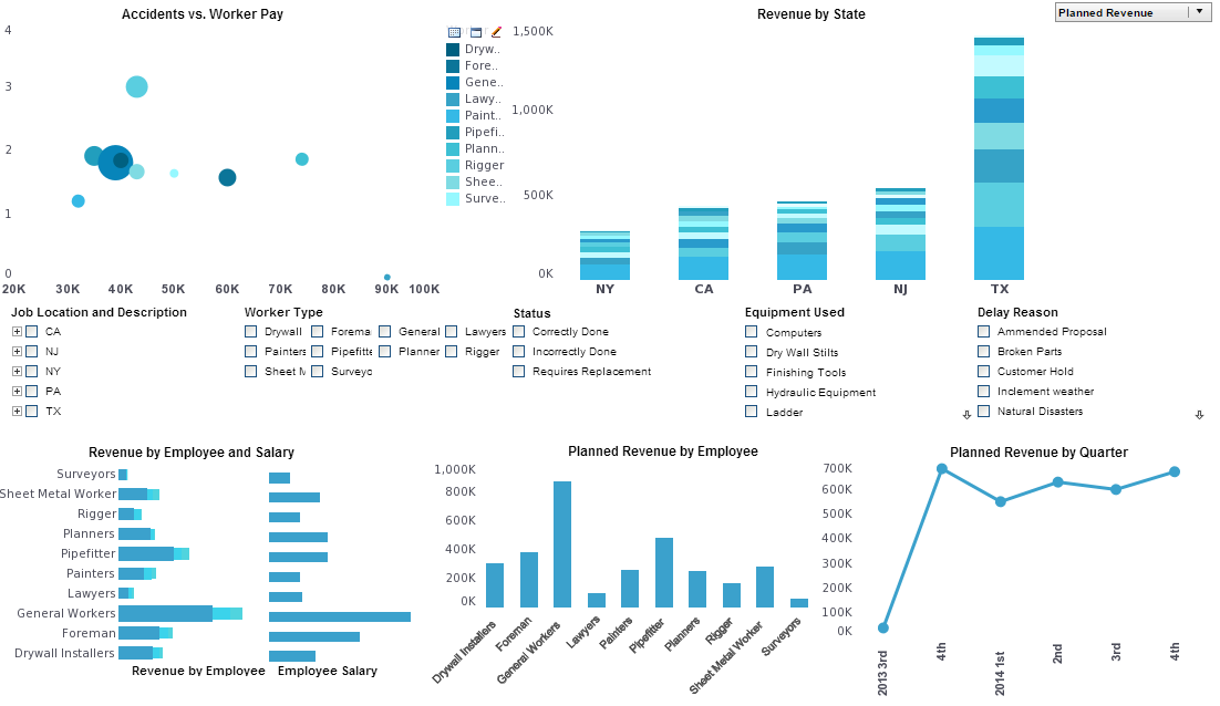 business metrics customer dashboard