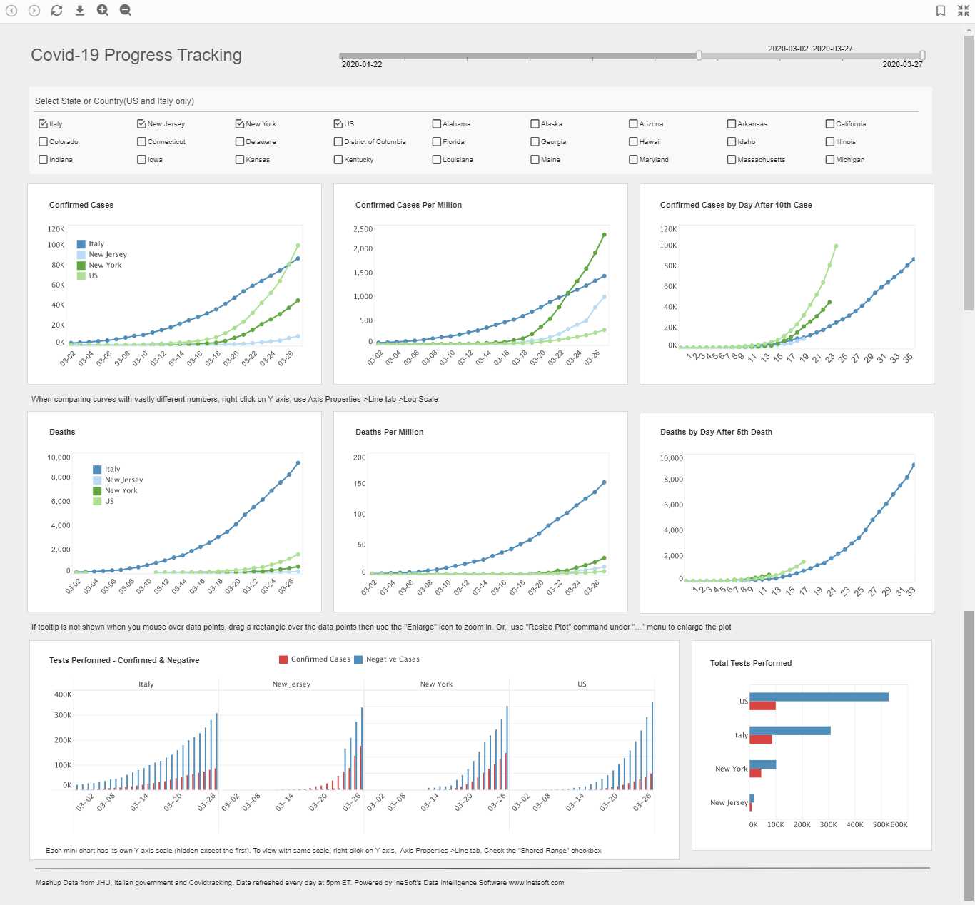 COVID-19 Progress Tracker