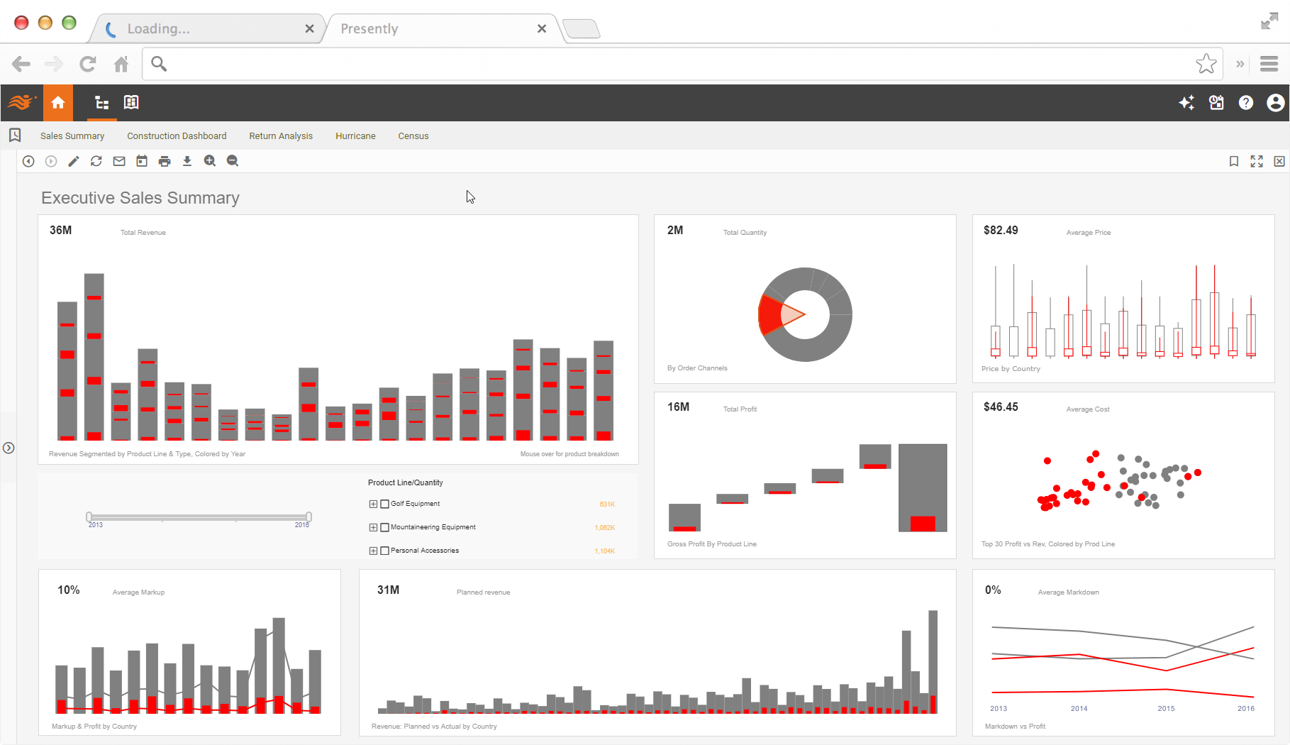 dashboard exploration user interface example