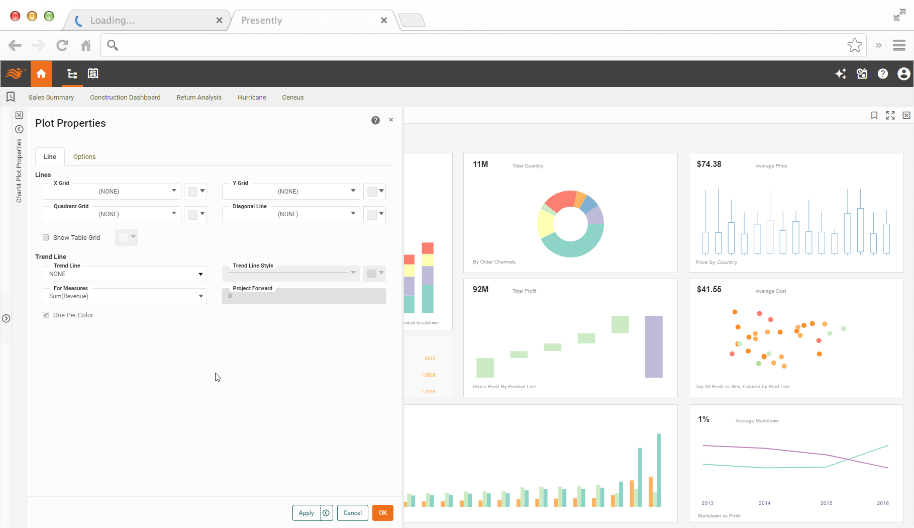 personalized dashboard example