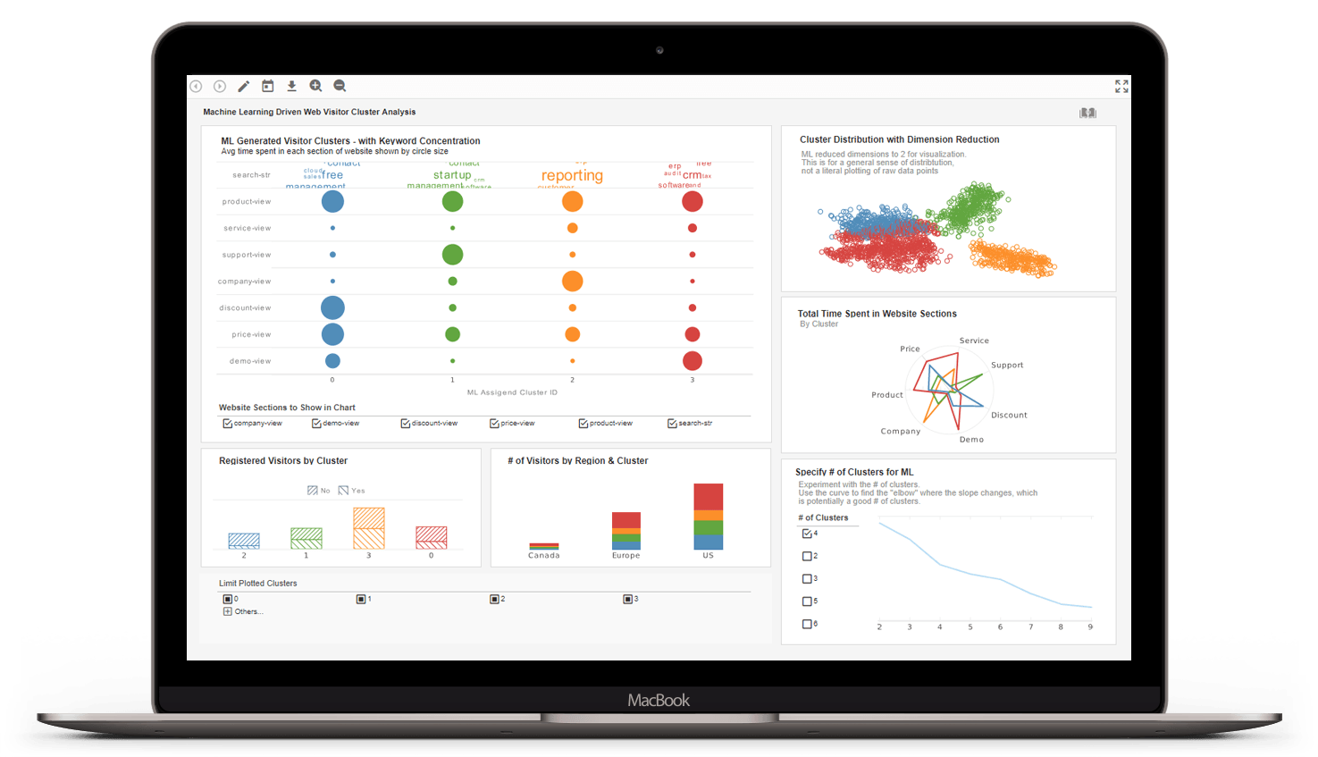 machine learning visualization example