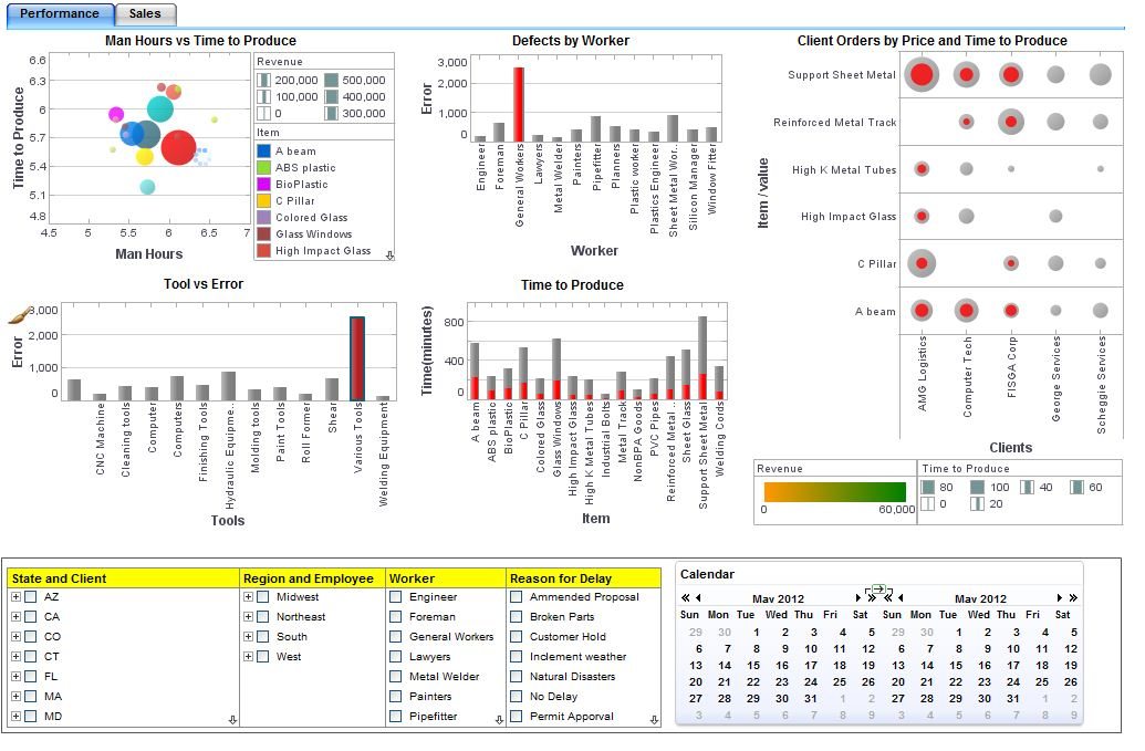 Analytical Supply Chain Dashboard