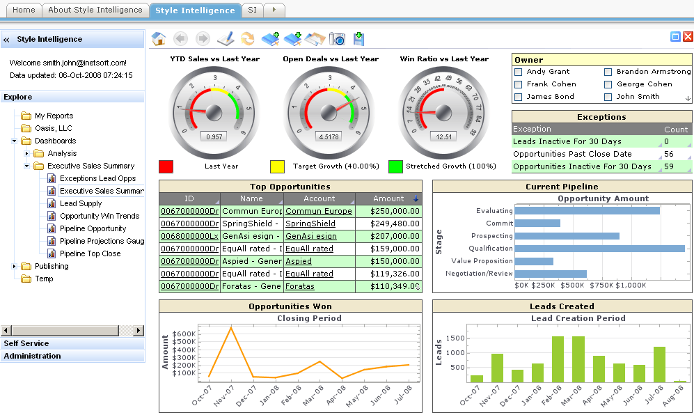 banking dashboard templates - business intelligence what is dashboard