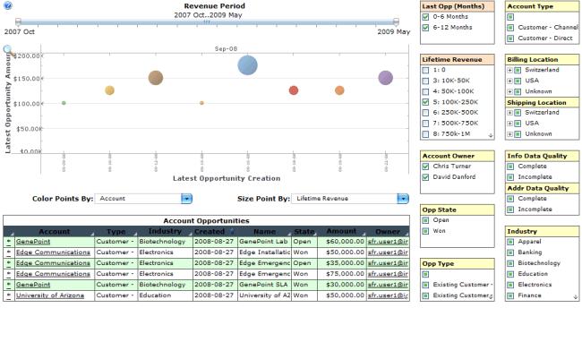 Financial Dashboard Software Inetsoft