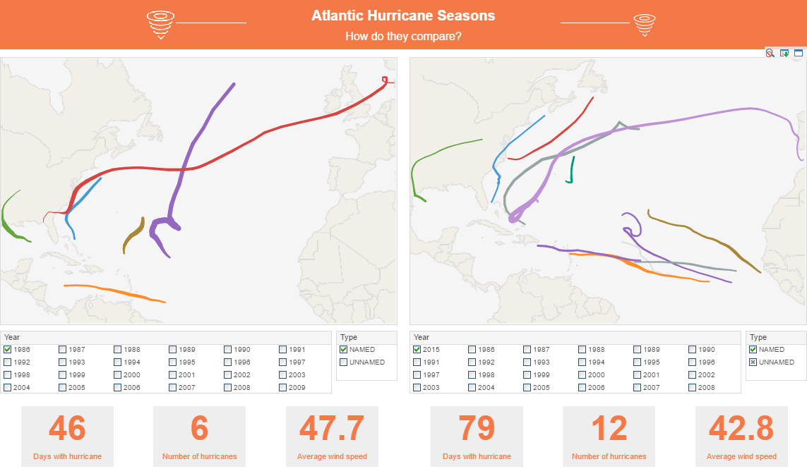 Geographic Weather Analysis Dashboard