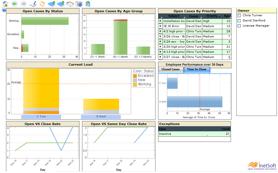 Sample BI Dashboards Interactive Dashboard Samples - Operations dashboard template