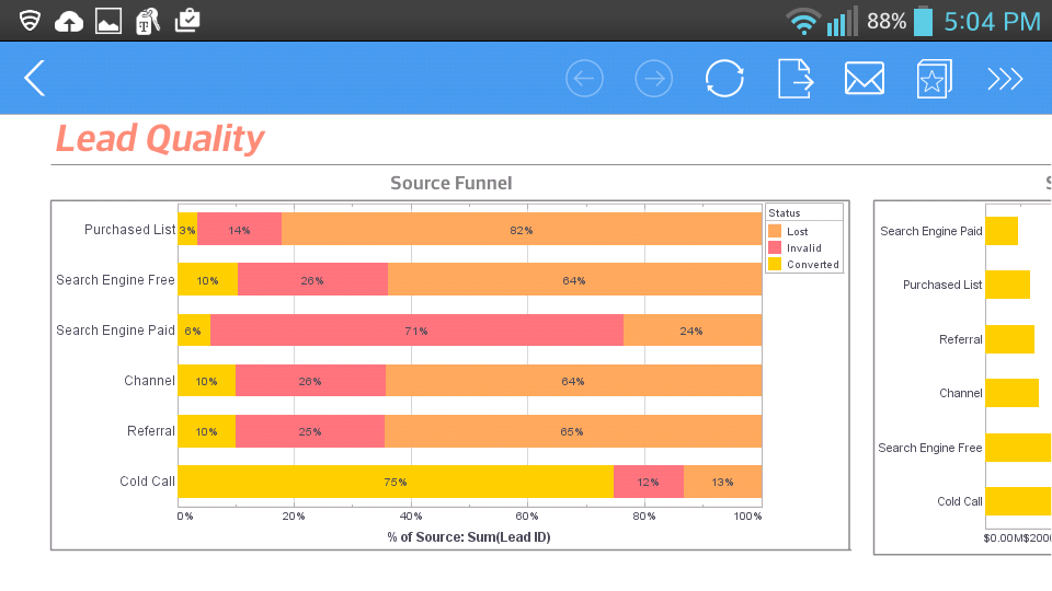 example of performance dashboard on android