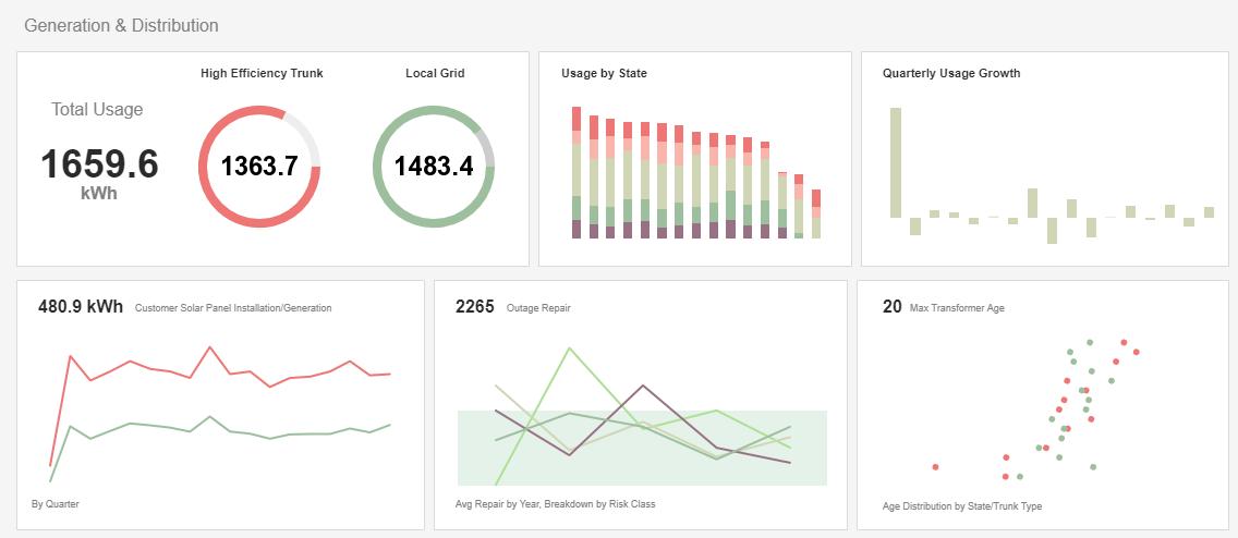 Modern Design Dashboard Example
