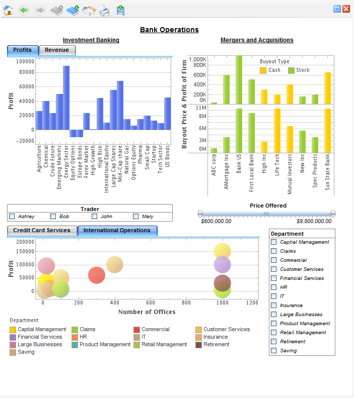 Business intelligence for retail banking institutions for Banking dashboard templates