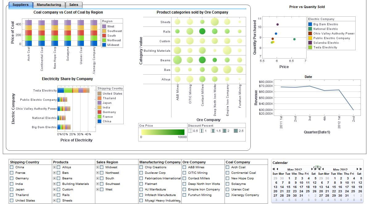 Steel Manufacturing Dashboard