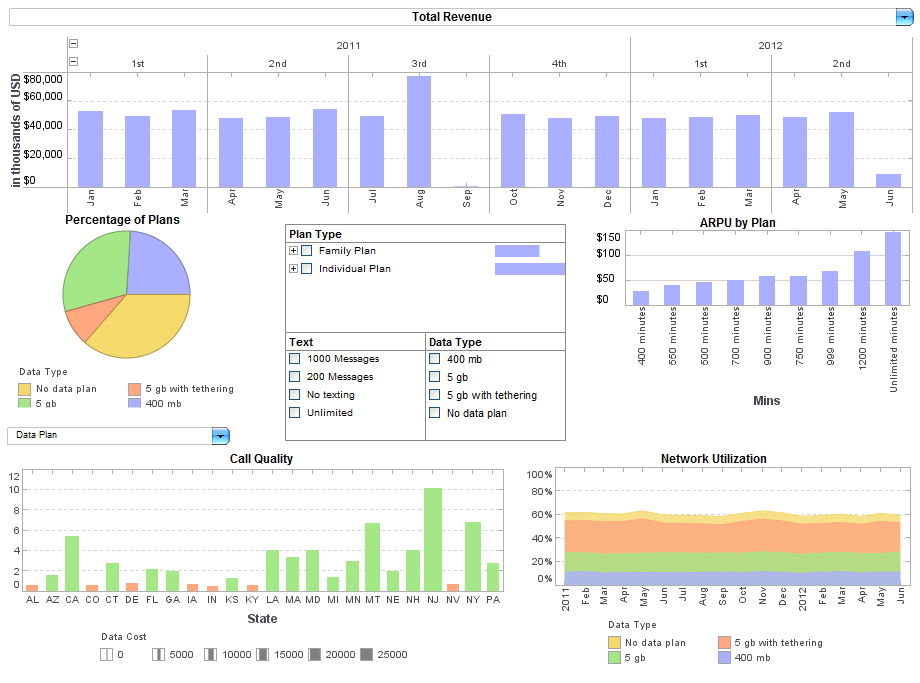 Interactive Dashboard Examples Product Information
