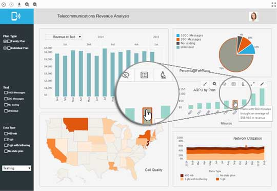 mobile telecommunications dashboard example