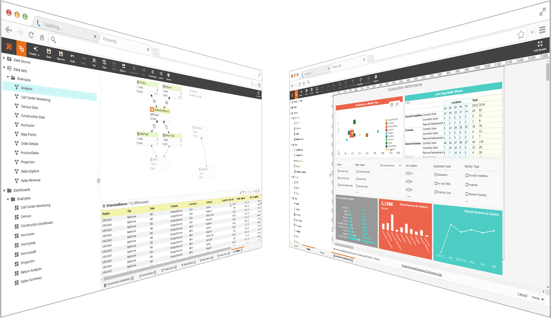 visualize free business intelligence tool example