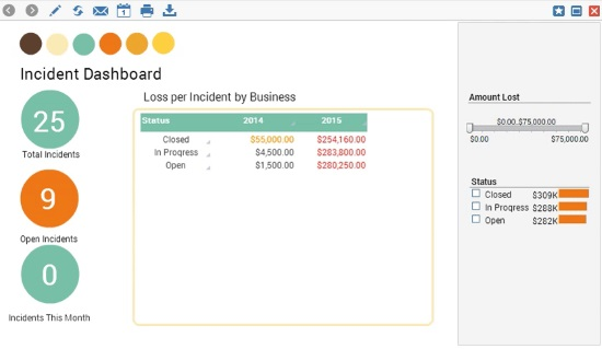 Incidents Dashboard Example