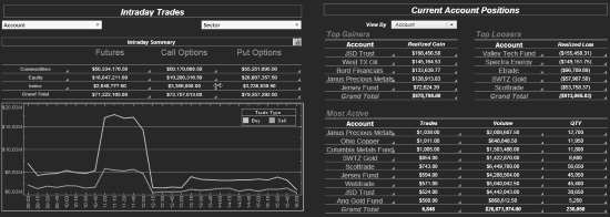options trading dashboard example